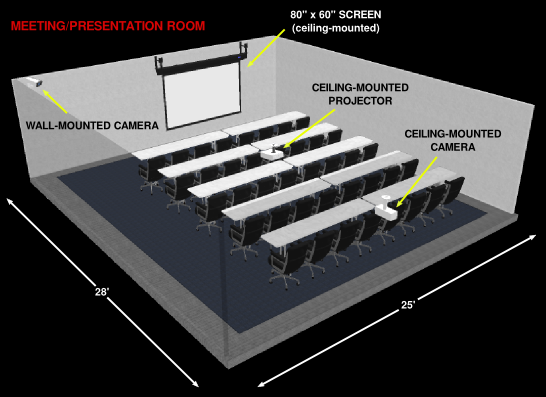 Meeting/Presentation Room